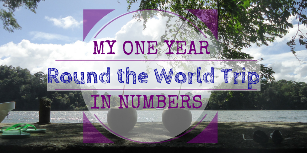 My one year round the world trip in numbers